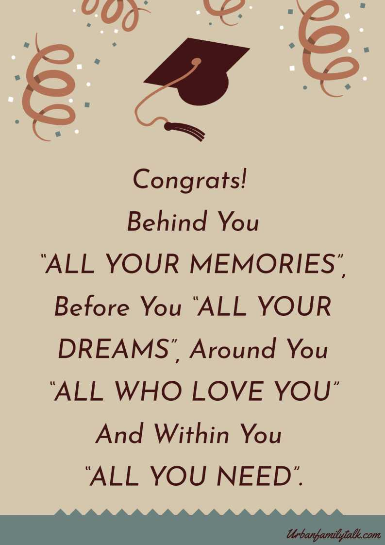 """Congrats! Behind You """"ALL YOUR MEMORIES"""", Before You """"ALL YOUR DREAMS"""", Around You """"ALL WHO LOVE YOU"""" And Within You """"ALL YOU NEED""""."""
